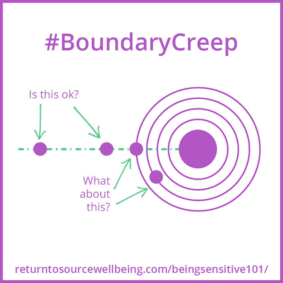 Boundary Creep meme from Ambha Amanda Roberts